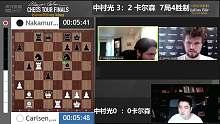 国际象棋百万美金总决赛今晚结束?