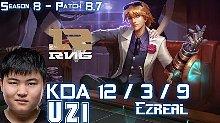RNG Uzi  伊泽瑞尔 8.7 排位比赛