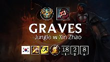 Graves 8.10版本男枪打野VS赵信精彩排位比赛