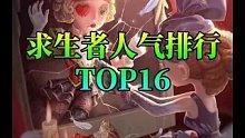 【第五人格】求生者阵营全员人气值排行TOP16
